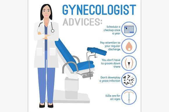 Gynecologists